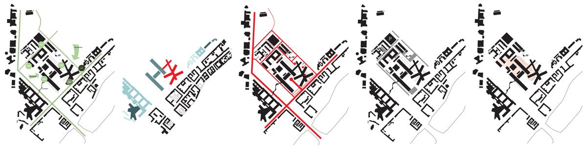 Landscape for Dsb landscape architects